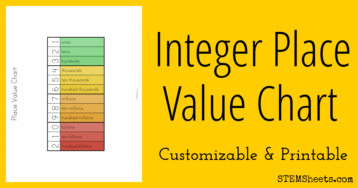 A Printable Integer Place Value Chart The Chart Can Include