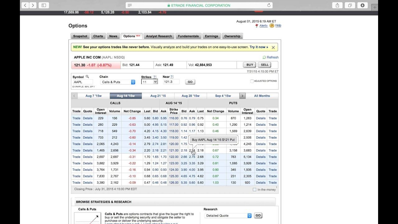 Option Trading 101 Lesson 3 with etrade Option trading