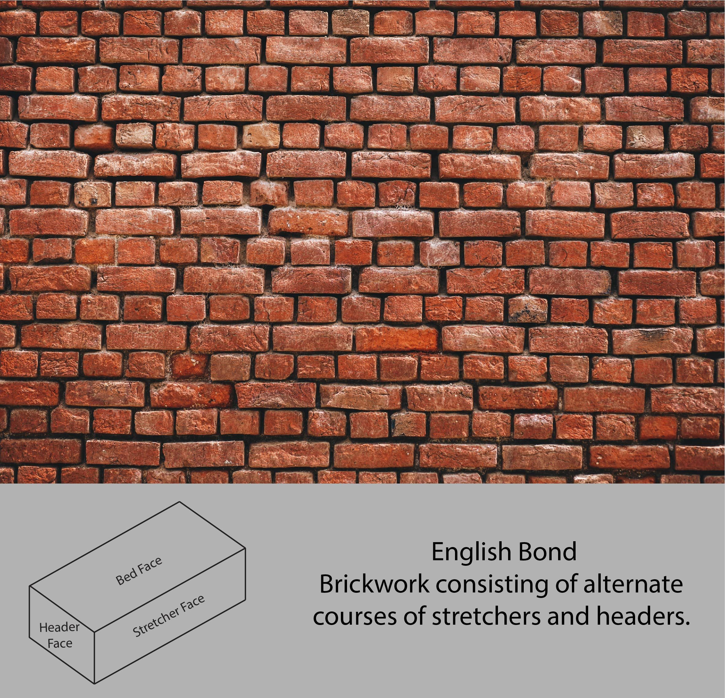 An Older Style Brick Laying Pattern That Is Seen In Older