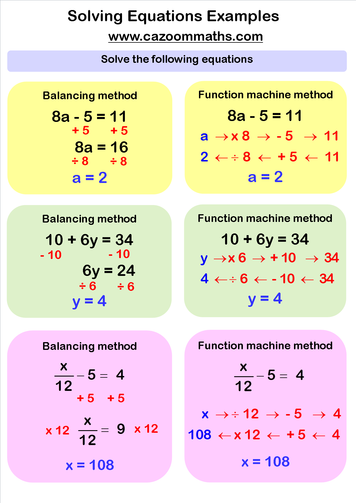 medium resolution of Solving Equations Worksheets   Cazoom Maths Worksheets   Algebra worksheets