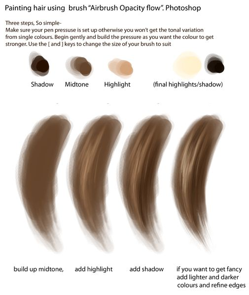 Basic Hair Painting Tutorial By Pogopuggie Jpg 505 600 Digital