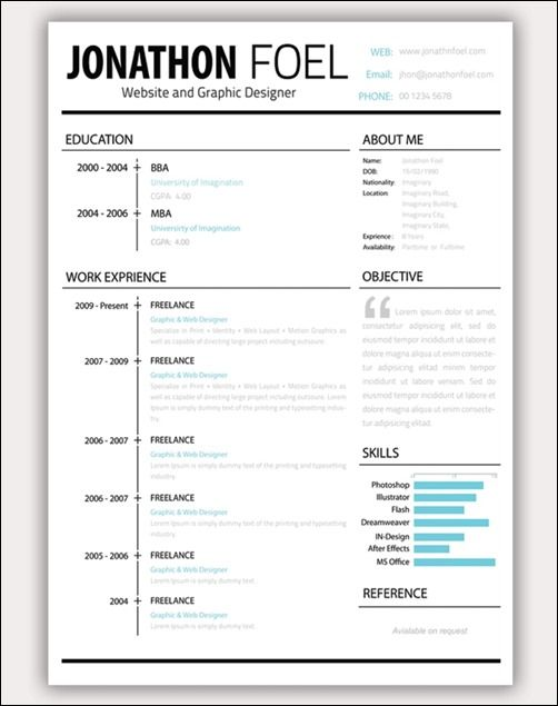 minimalistic resume psd thumb 30 amazing resume psd template showcase - Nice Resume Template