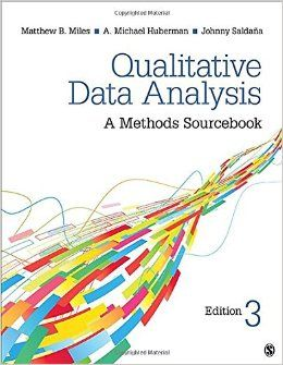 Qualitative Data Analysis  A Methods Sourcebook  Matthew B