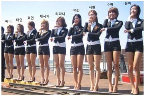 Photo Of Girls Generation Height Ranking Receives Attention Girls Generation Girl Photos Girl