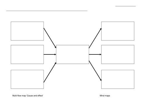 spider diagram template image result for spider diagram template ks2 spider diagram  spider diagram template ks2