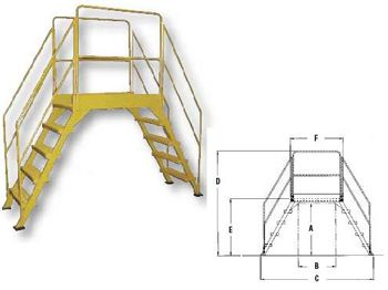 Cross Over Ladders Mount Where You Need Permanent Access