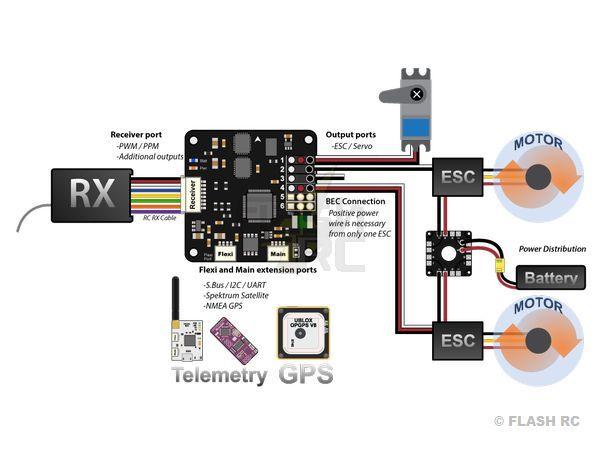 carte de vol cc3d openpilot pinterest arduino tech and fpv drone rh pinterest com