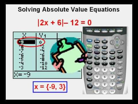 Solving Absolute Value Equations with the Graphing Calculator ...
