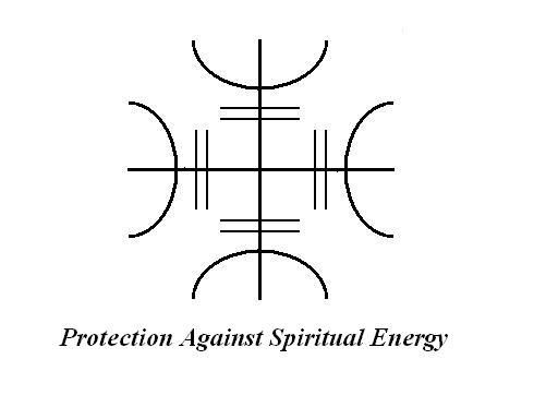 Protection symbols against negativity