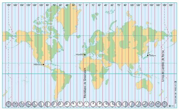 Crculos y puntos de la Tierra paralelos meridianos y polos