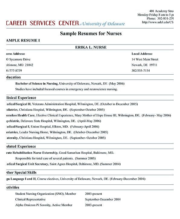 Nursing Resume And Cover Letter. Nurse Resume Template For Word