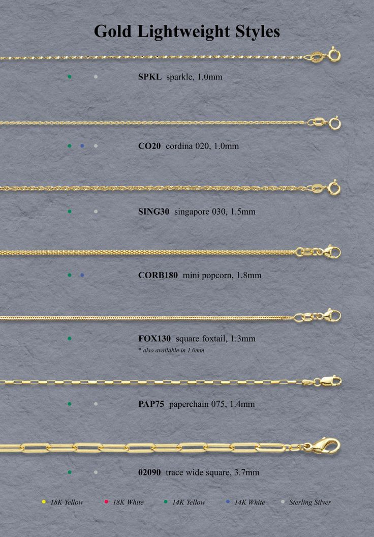 Necklace Chain Types Google Search Good To Know
