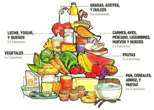 Alimentos sin azucar lista