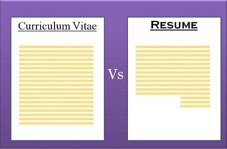 انتخاب یک رمز عبور قوی و ویژگی های یک پسورد خوب Heyvagrpup - difference between resume and cv