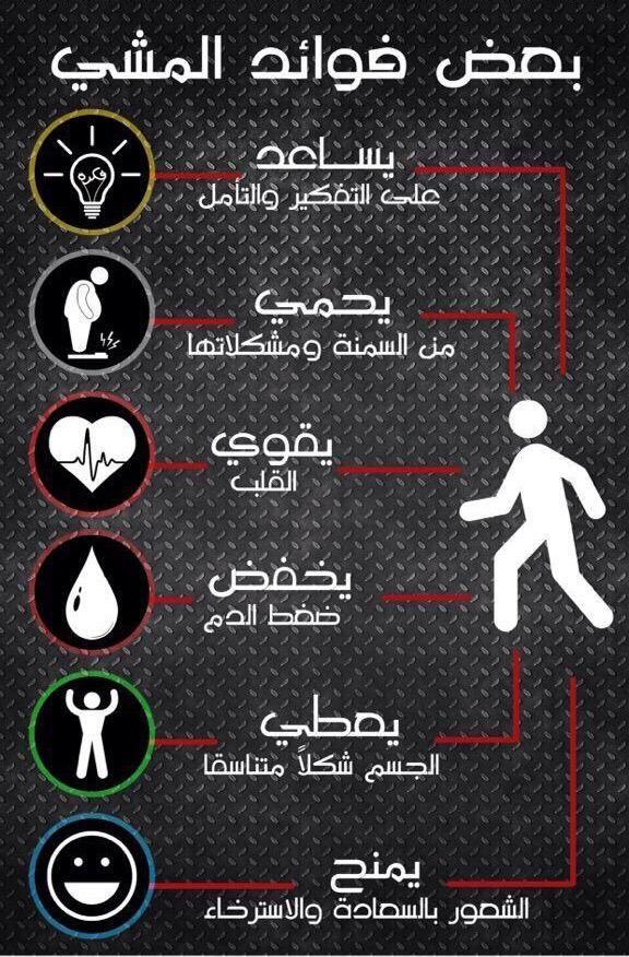 عالم الصحة On Twitter Health And Fitness Expo Health Facts Health Info