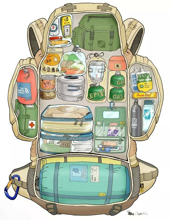 Photo of Utility Pack (Packsack)