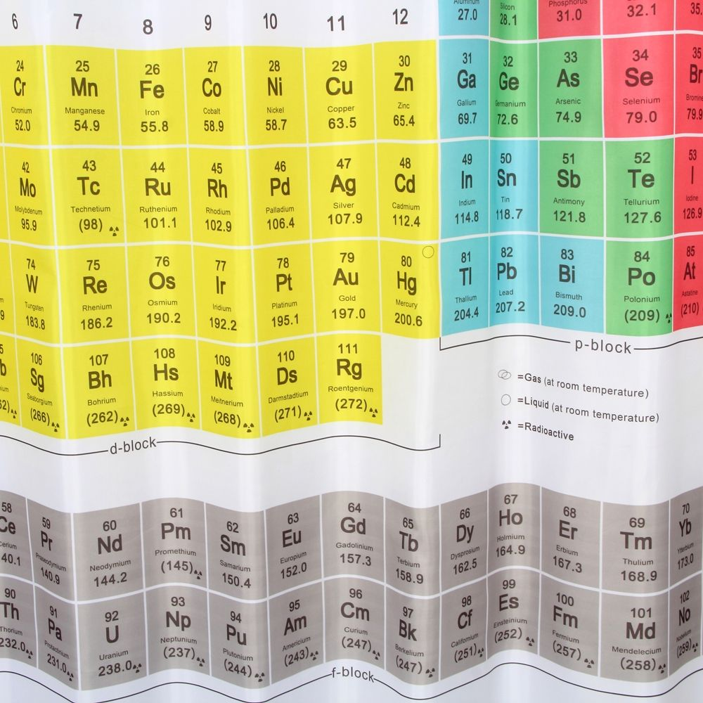 Periodic table elements shower curtain big bang theory http periodic table elements shower curtain big bang theory urtaz Images
