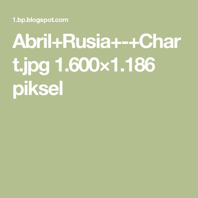 Abril+Rusia+-+Chart.jpg 1.600×1.186 piksel