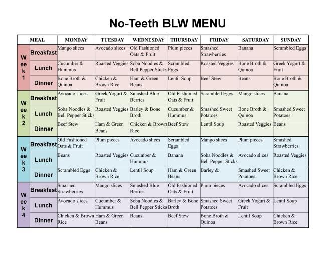 A Detailed Menu On Healthy And Easy Foods To Offer Your Baby For