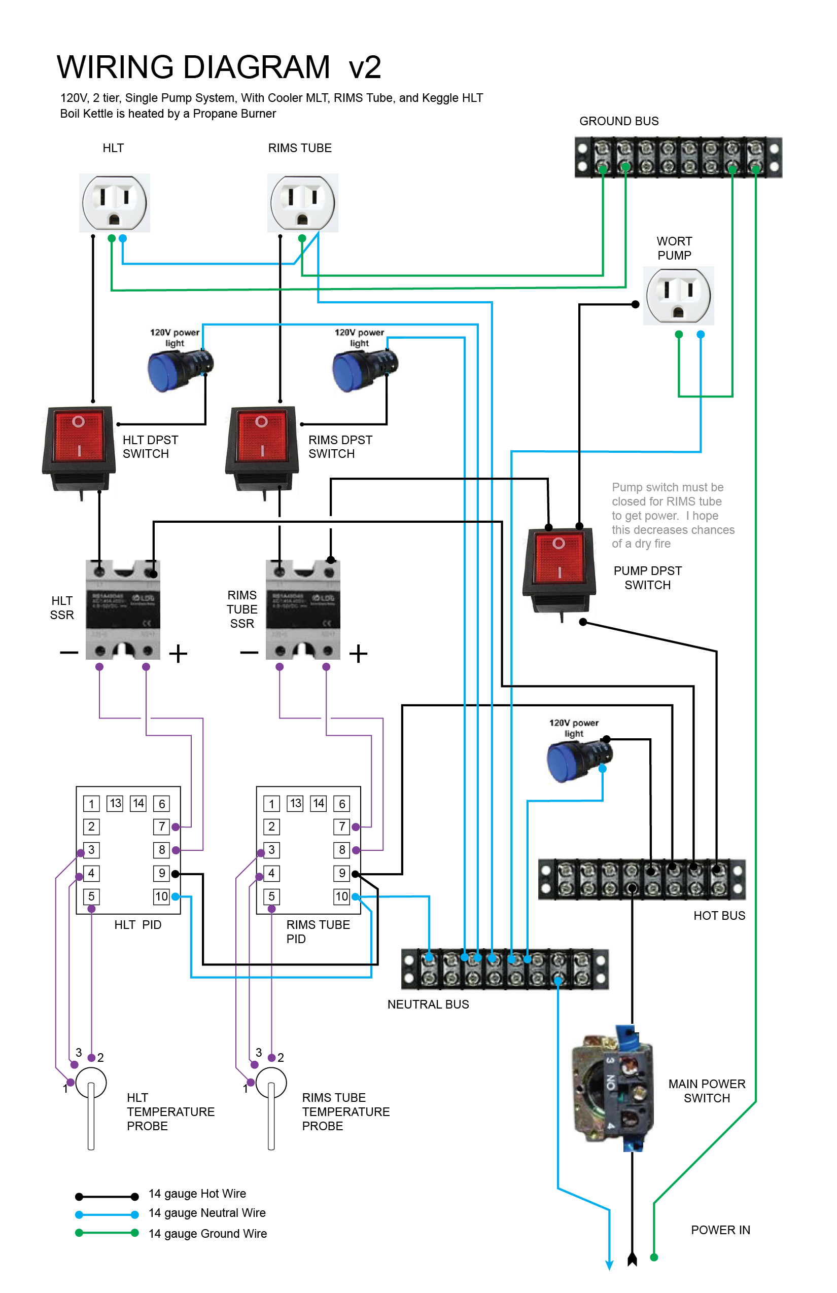 Click This Image To Show The Full Size Version Home Brewery Electrical Wiring Diagram Pid Controller