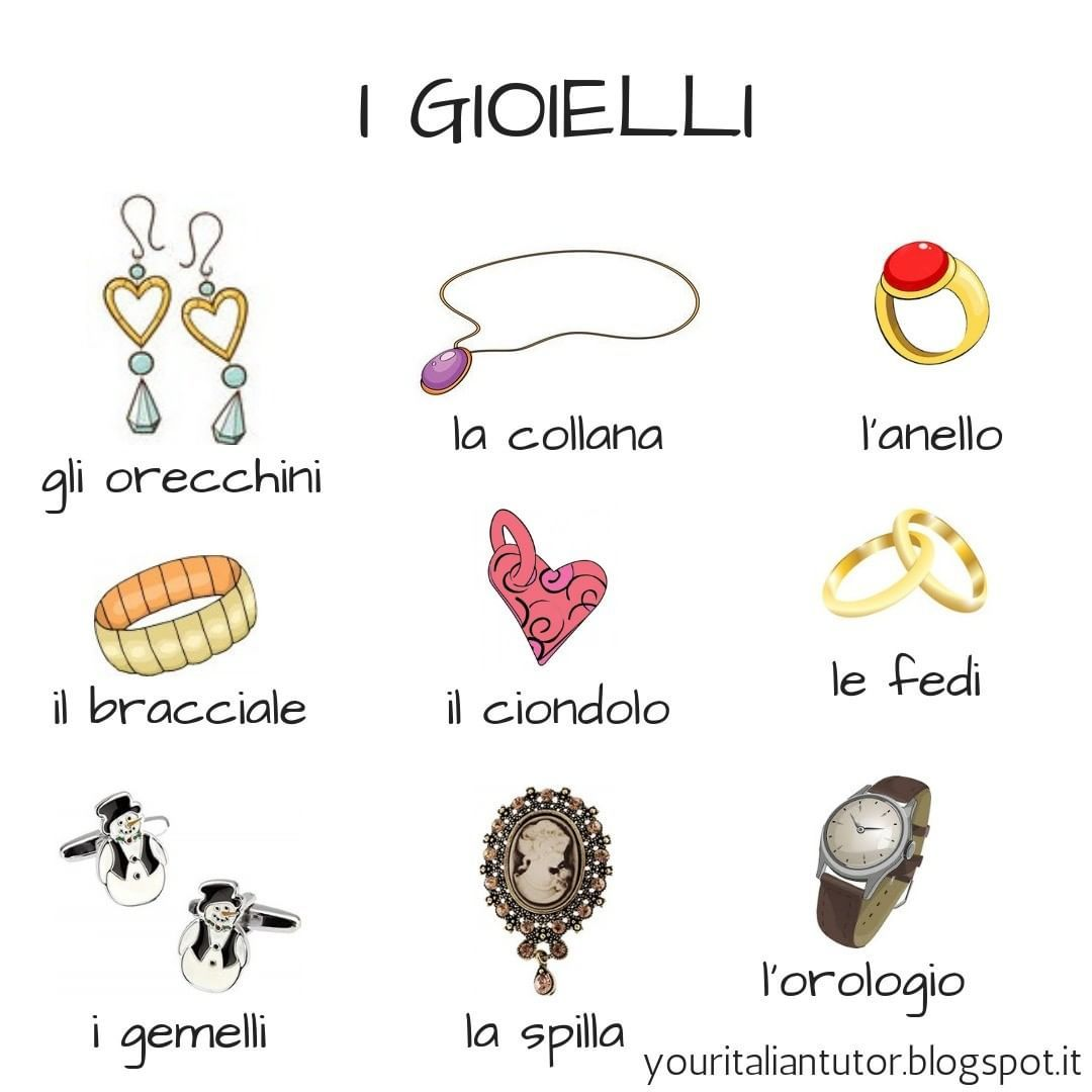 English In Italian: Italian Vocabulary, Learning