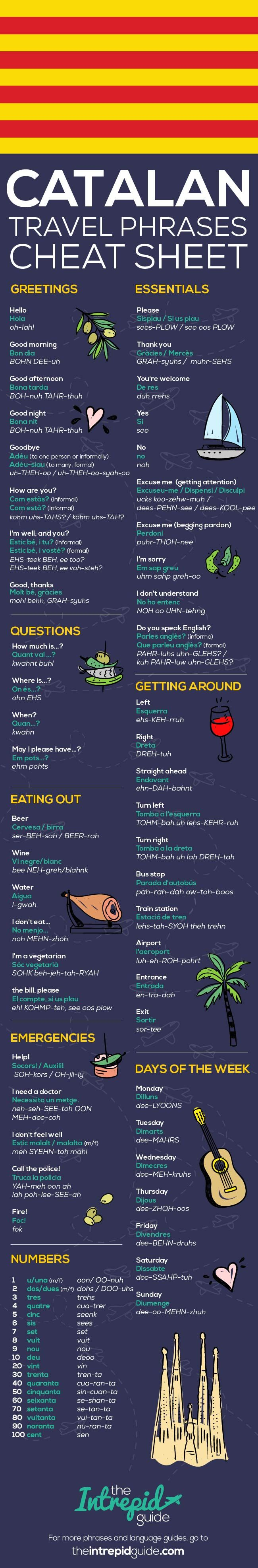 Survival Catalan Travel Phrase Guide with Pronunciation #spanishthings