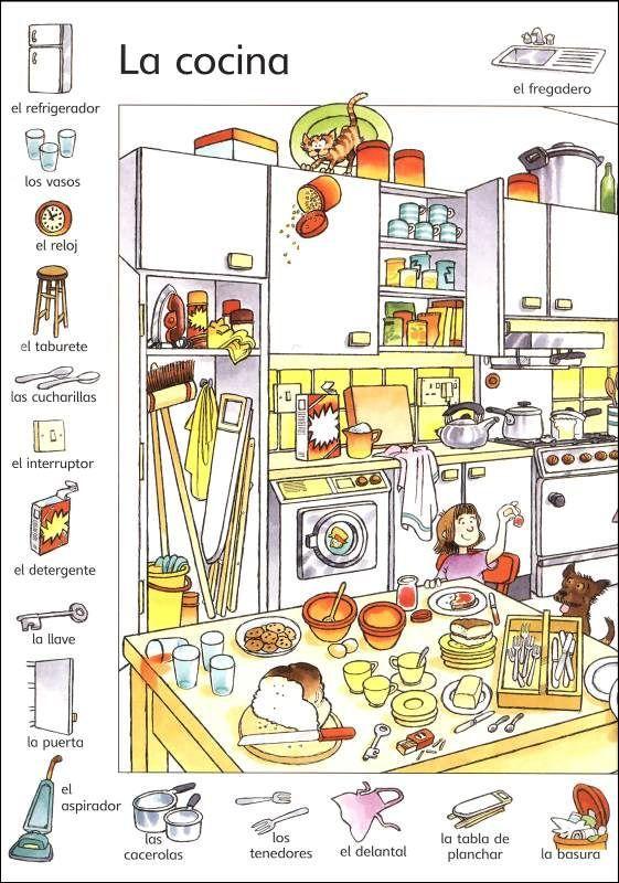 Mi mundo del espa ol la casa las partes generales for Las comidas en frances