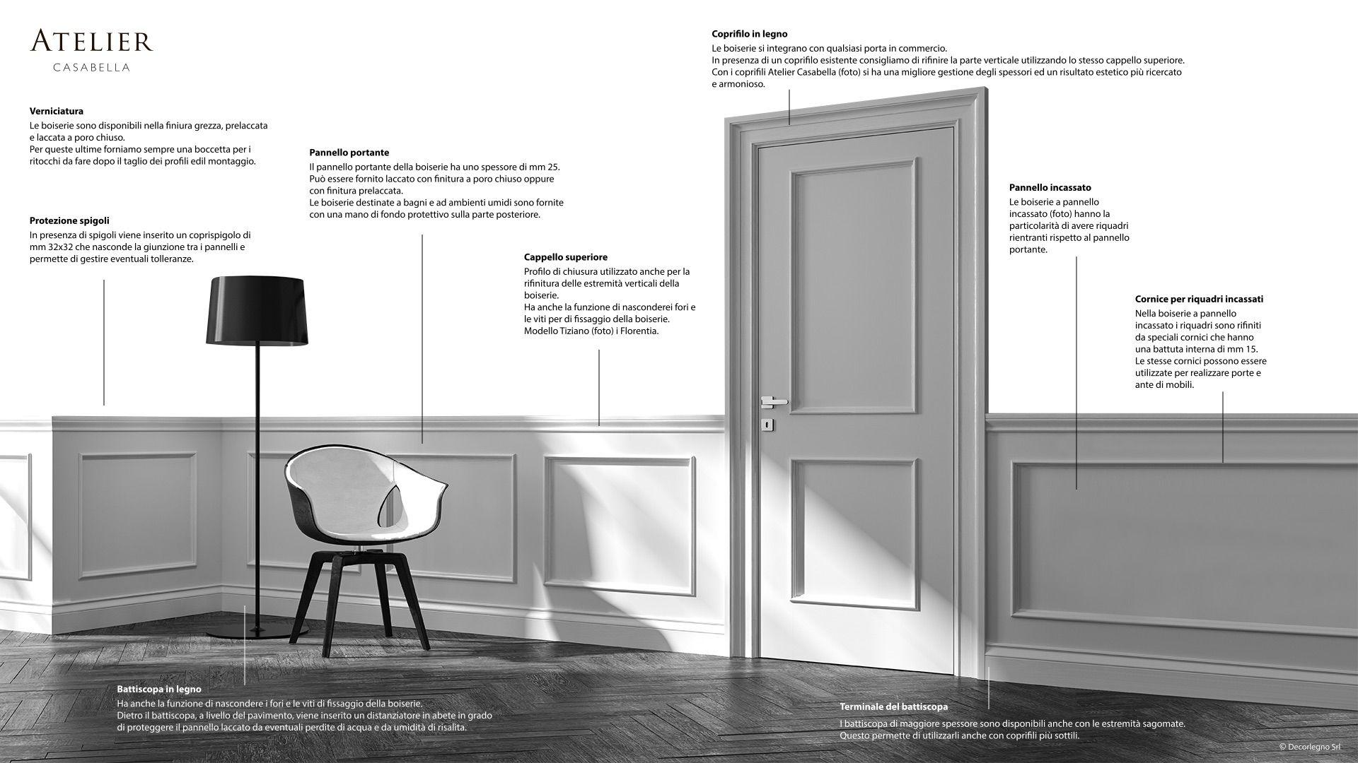 Pareti divisorie in legno ikea con boiserie in legno ikea e pareti