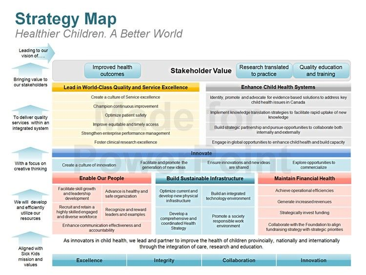 Strategy Map Editable Powerpoint Template Strategic Planning Template Marketing Plan Template Strategy Map