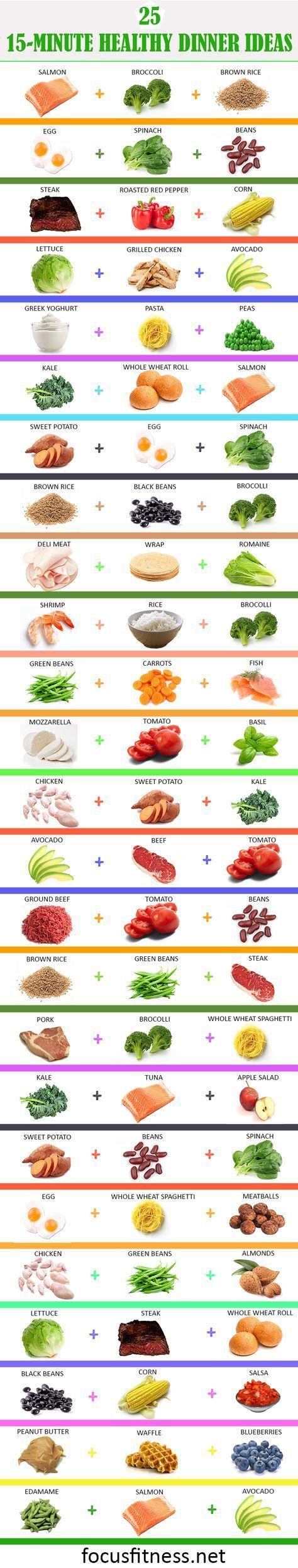 25 15-minütige Ideen für ein gesundes Abendessen zur Gewichtsreduktion - Focus Fitness   - Get healt...