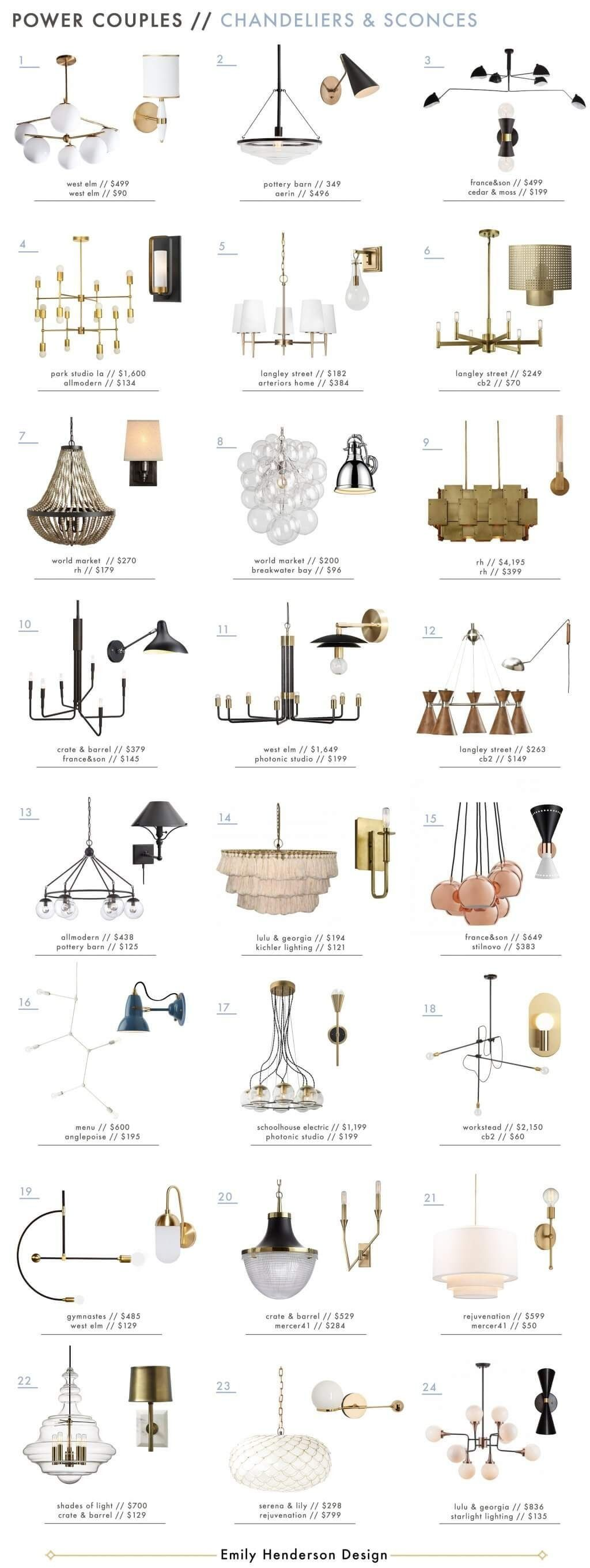 26 Interior Design Ideas With Wall Sconce: Power Couples: Chandeliers And Sconces