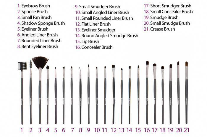 32 Makeup Brush Set And Their Uses - Beste Awesome Inspiration