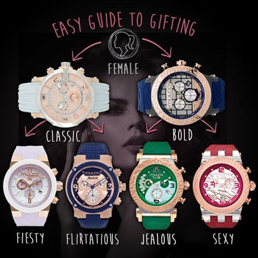 Our fun and Easy Guide to Gifting for Women! Which one is she?