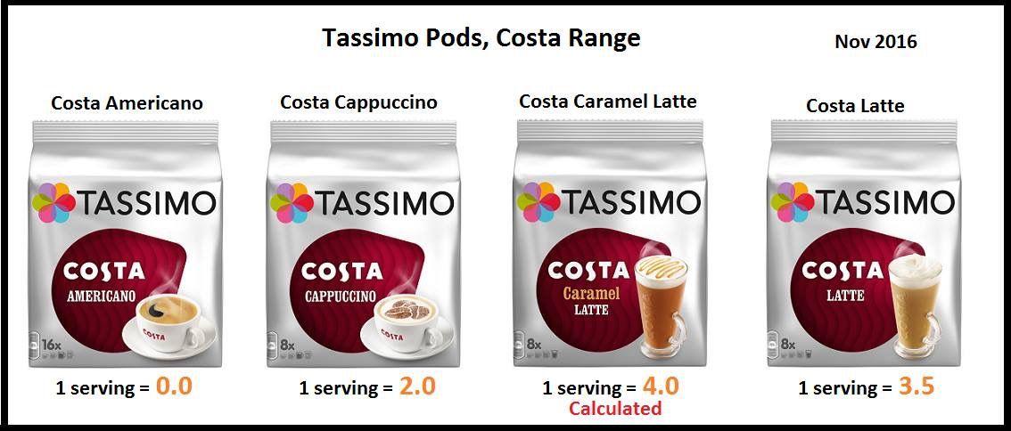 Tassimo Costa Pods Slimming World Desserts Slimming World