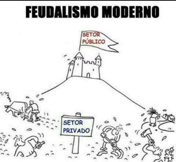 Feudalismo Moderno Com Imagens Brasil Politico Politica