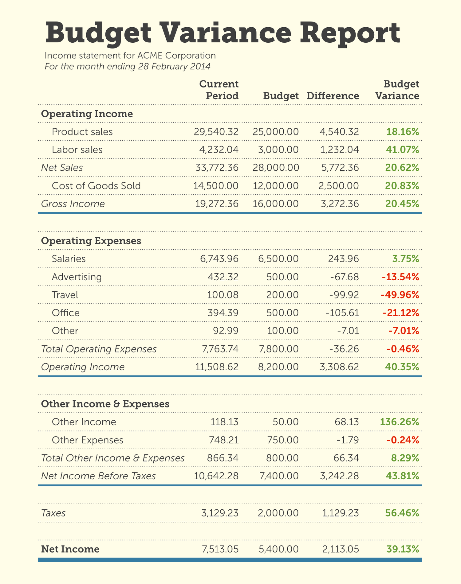 How To Read Your Income Statement Like An Accounting Pro Financial Analysi Comparative Example