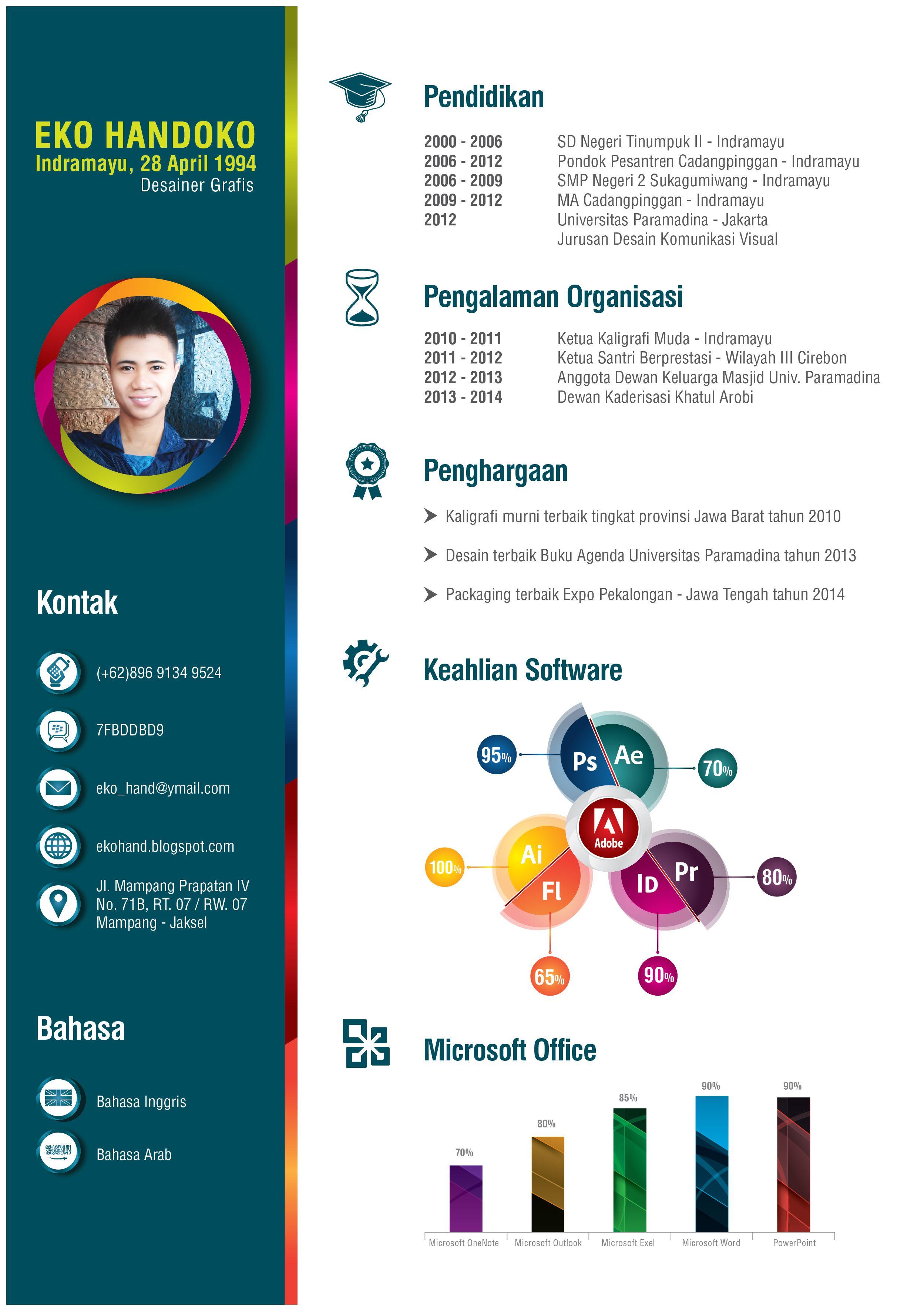 Curriculum Vitae Cv Kreatif Komunikasi Visual Pendidikan