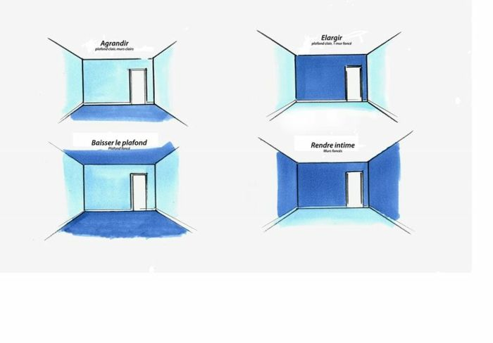 astuces comment choisir une couleur pour agrandir une pi ce d co chambre pinterest deco. Black Bedroom Furniture Sets. Home Design Ideas