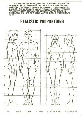 Great Proportions Chart Note Andrew Loomis Figure Drawing For