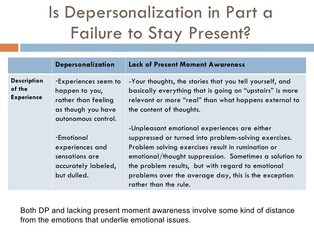 Depersonalization Clinical Features And Treatment
