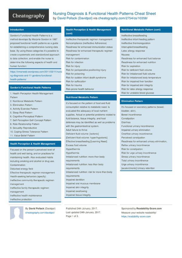 Nursing Diagnosis & Functional Health Patterns Cheat Sheet ...