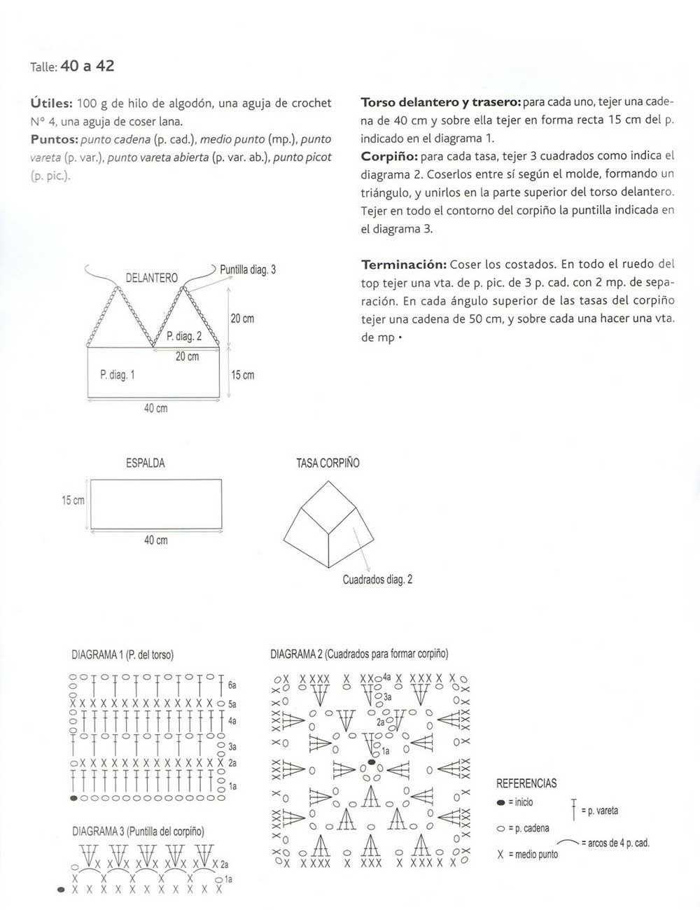 Top sujetador corpiño blanco patrón e instrucciones | top de crochet ...