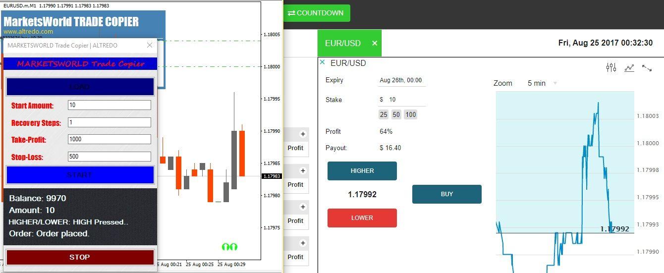 binary options traders italia una breve introduzione sul trading di opzione binarie