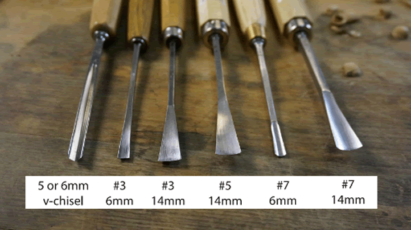 Types Of Wood Carving Tools Vaerksted Vaerksted