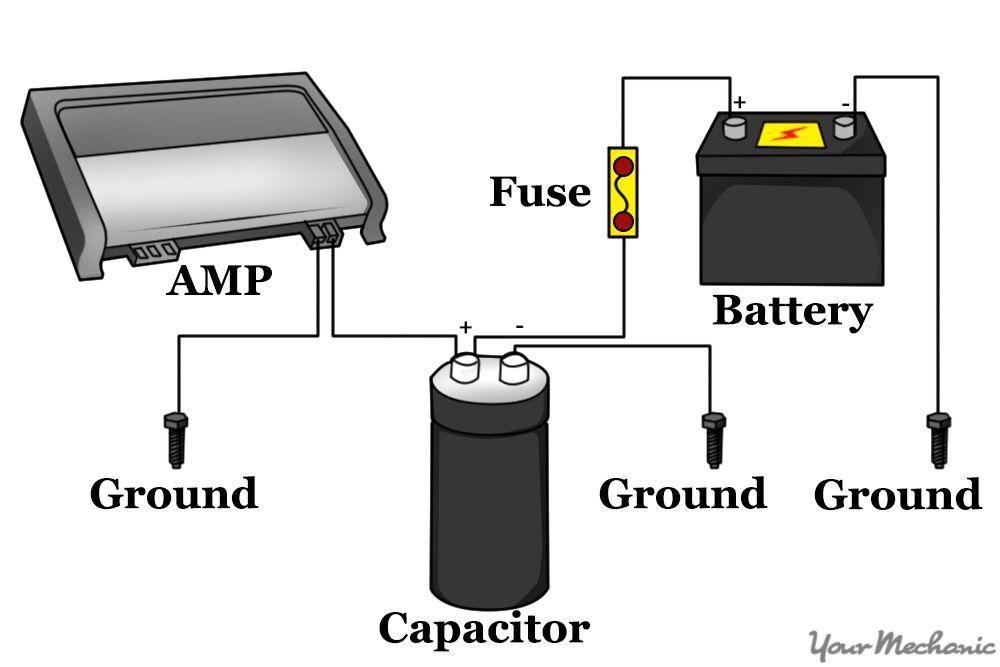 capacitor wiring diagram car audio http