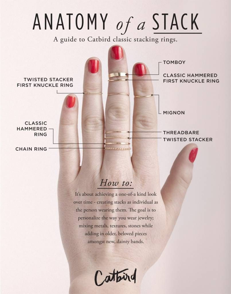 The Anatomy of a Stack by Catbird | JEWELRY | Pinterest | Jewel