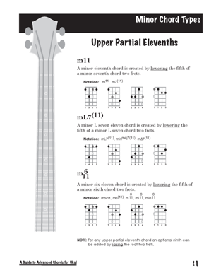 Ukulele Chord Progressions Agcuke1 The Advanced Guide To Chord