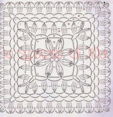 Lo Spazio Di Lilla Piastrelle Crochet Giganti Per Coperteschemi