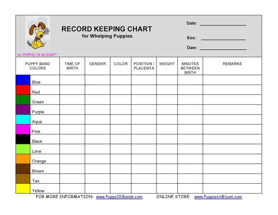 Record Keeping Charts For Breeders _Whelping Details_ Feeding