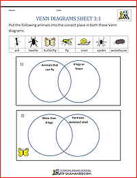 3rd Grade Venn Diagrams 3 1 Venn Diagram Worksheet Venn Diagram Venn Diagram Activities